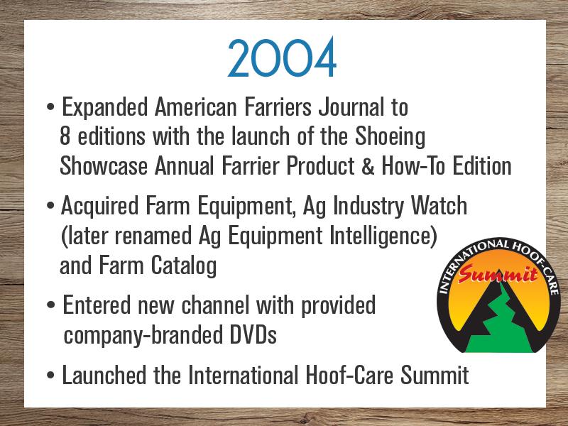 Timeline: 2004